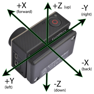 Alti-Force SP22 altitude and acceleration G-force data recorder upgrade GoPro Hero3, Hero3+, and Hero4 cameras